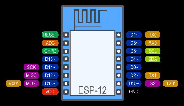 WiFi модуль ESP8266  узнать больше купить в Амперке
